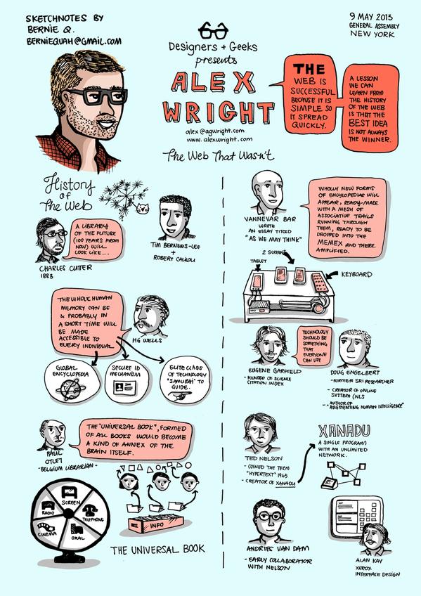 designers-geeks-alex-wright-sketchnotes-berniequah.png