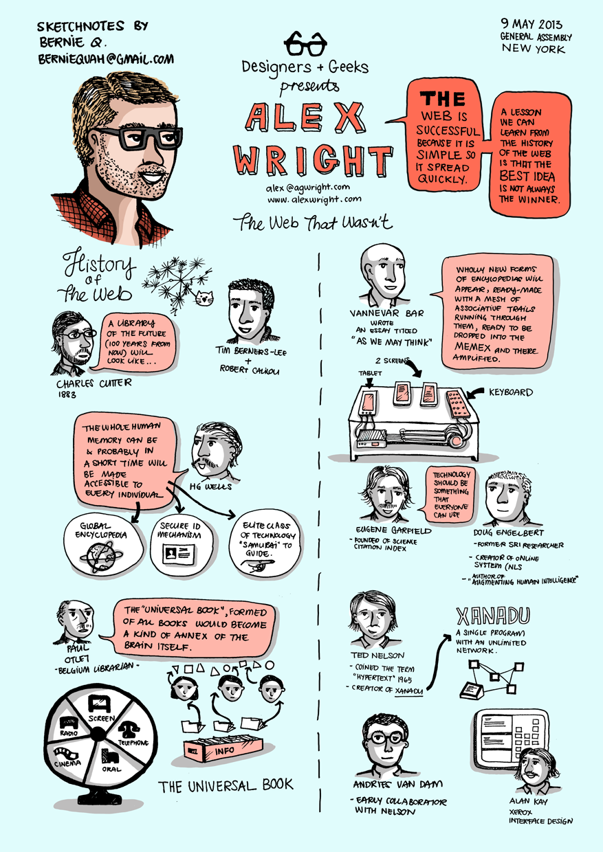 http://www.alexwright.org/docs/images/designers-geeks-alex-wright-sketchnotes-berniequah.png